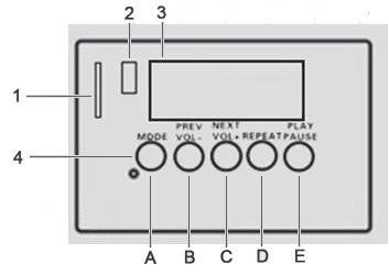 Opis panelu wzmacniacza HQM-1080BT.