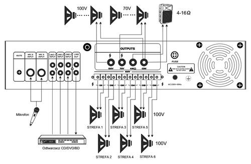 Przykładowy schemat podłączeń urządzeń do wzmacniacza.