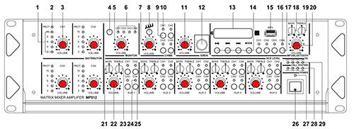 Opis panelu odtwarzacza MP3 w wzmacniaczu HQM4060.