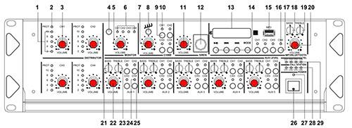 Opis panelu odtwarzacza MP3 w wzmacniaczu HQM4120.