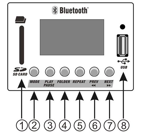 Opis panelu odtwarzacza MP3 w wzmacniaczu HQM100RF z BT.