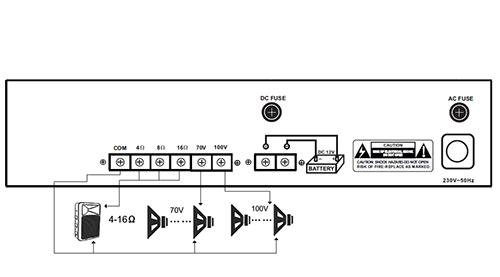 Przykładowy schemat podłączenia głośników do wzmacniacza.
