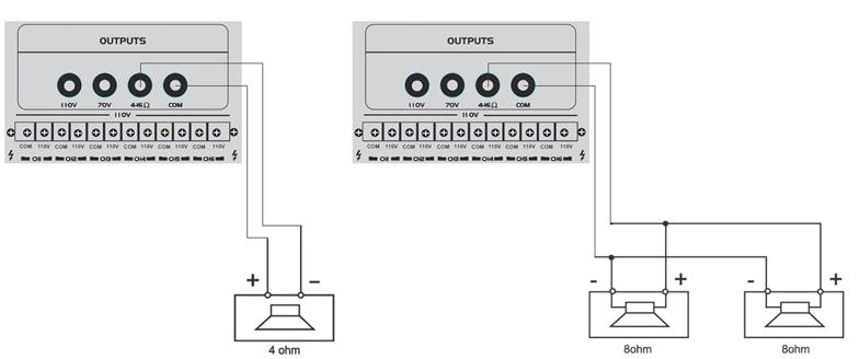 Schemat połączeń głośników 4Ω i 8Ω.