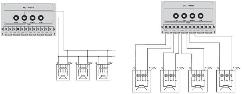 Schemat połączeń głośników 70V i 100V.