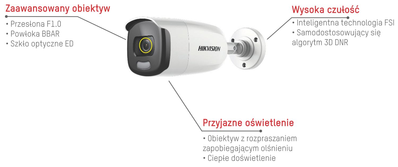 Cechy kamery ColorVu.