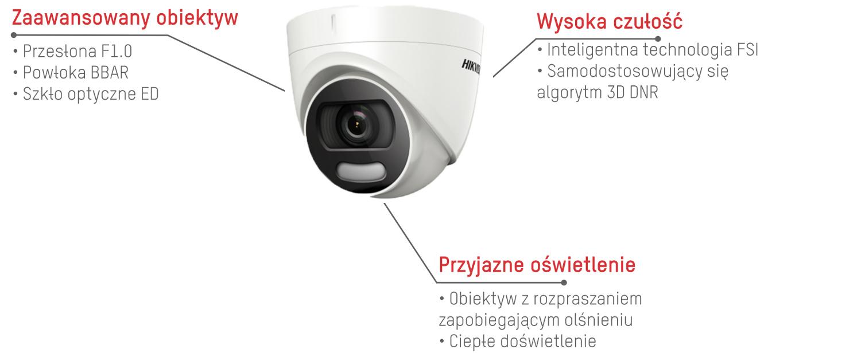 Nowoczesne kamery do monitoringu kolorowego w nocy.