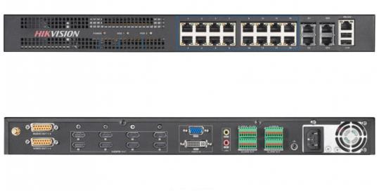 DS-6908UDI - Złącza.