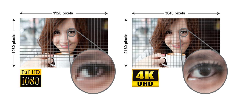 Rejestrator z obsługą wyświetlania obrazu w rozdzielczości 4K.