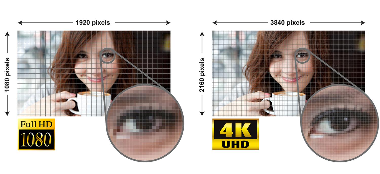 Hikvision - Obraz w 4K UHD.