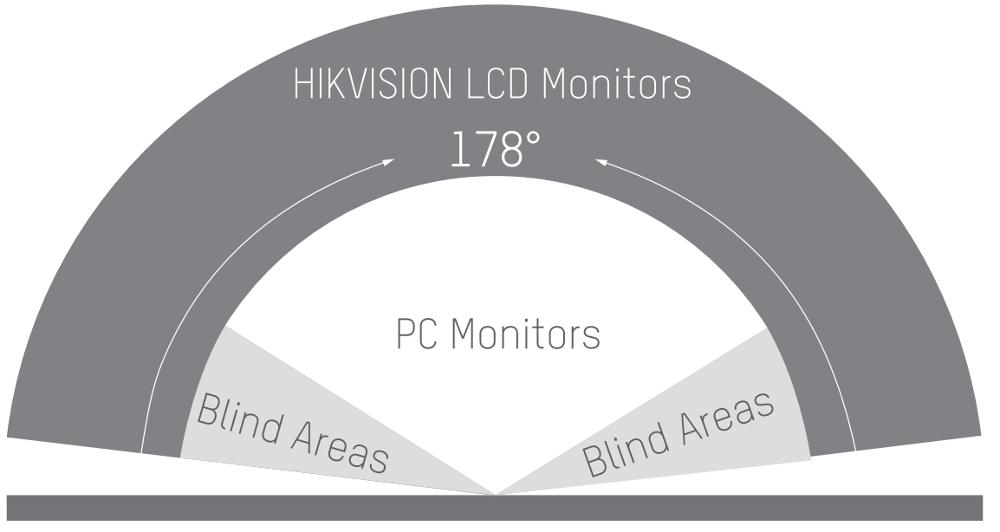 Kąt widzenia monitora Hikvision.