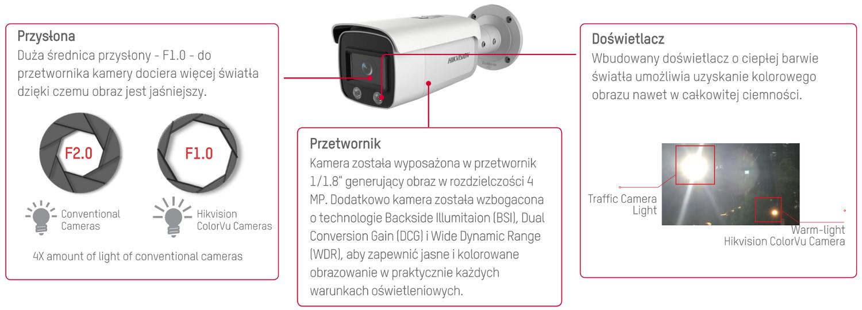Cechy kamer Hikvision ColorVu.