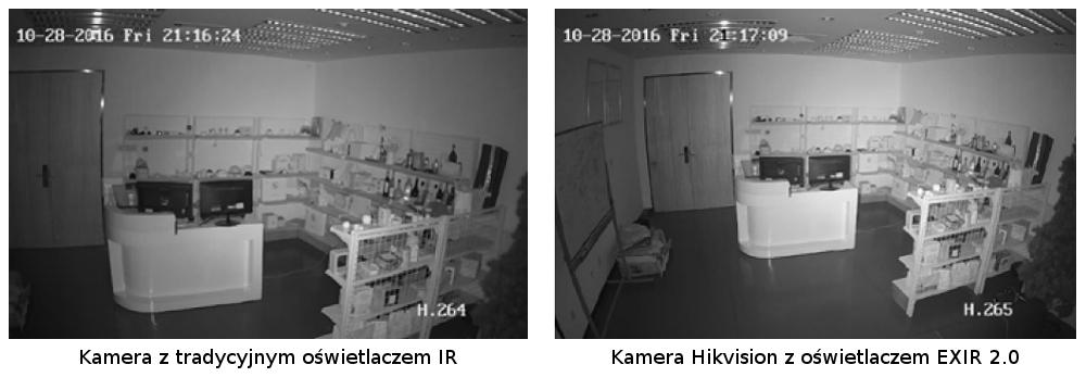 Technologia EXIR w kamerach Hikvision.