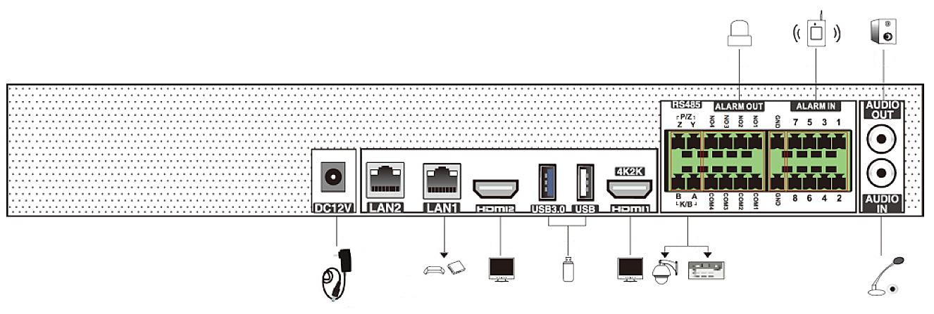 PX-TW1102-P - Zastosowane w dekoderze interfejsy.