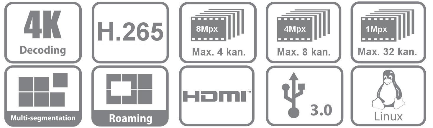 PX-TW1102-P - Zastosowane funkcje w dekoderze 4K IPOX.