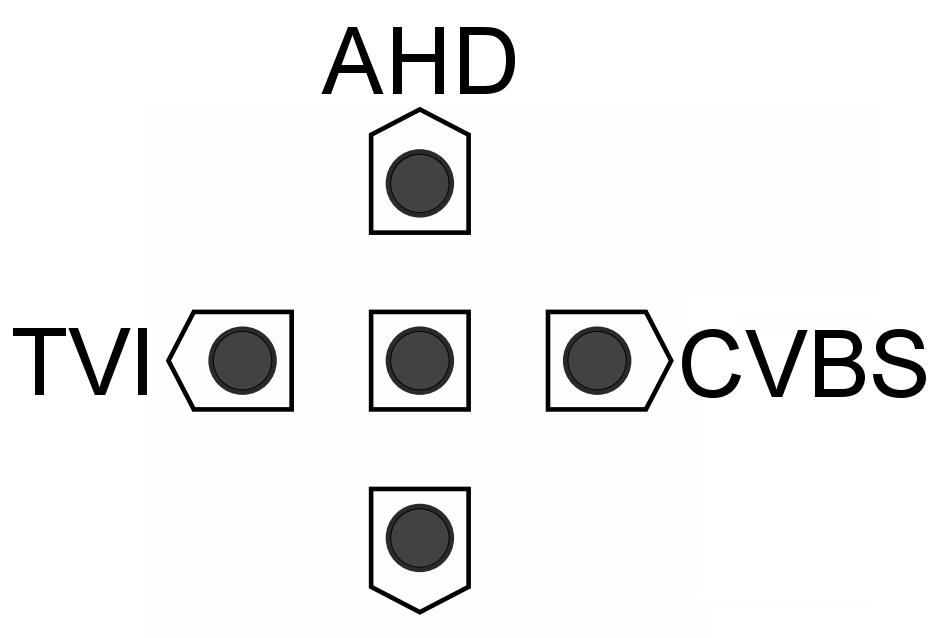 PX-BH2000WS - Funkcjonowanie przycisków na wyjściu AHD.