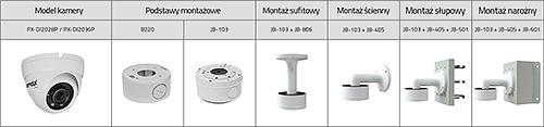 Sposoby montażu kamery PX-DI2028-P / PX-DI2036-P.