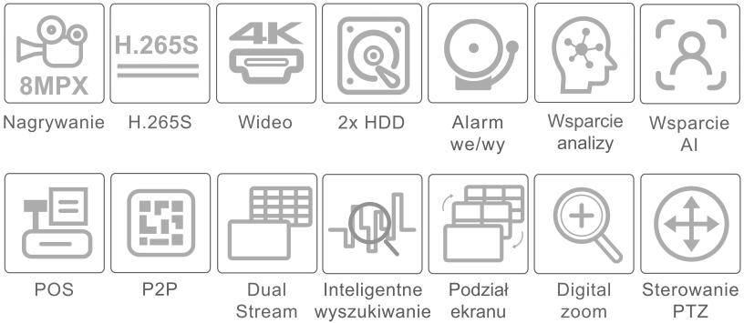 Specyfikacja rejestratorów NVR Hikvision.