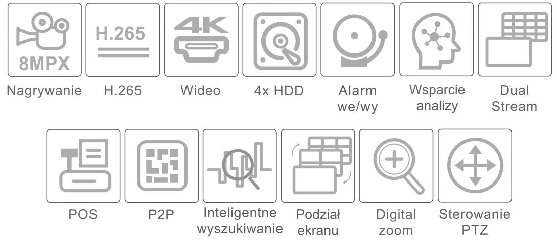 Specyfikacja rejestratora 4K IPOX PX-NVR1684H-F.