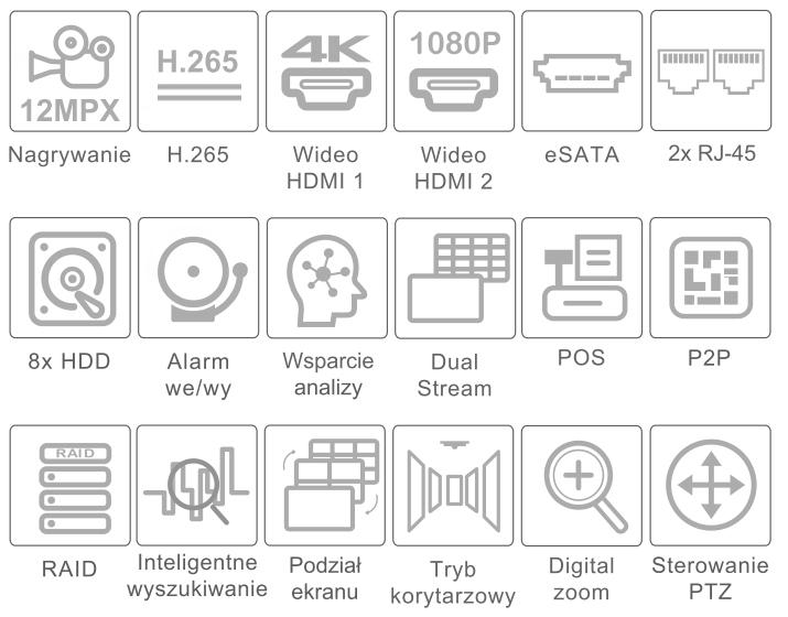 Specyfikacja rejestratora 4K IPOX PX-NVR3288H.