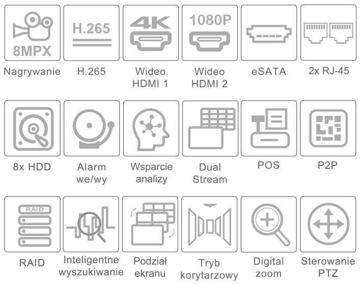 Specyfikacja rejestratora 4K IPOX PX-NVR3288H-R.