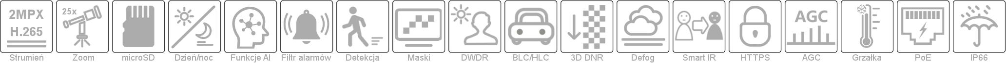 Cechy kamery