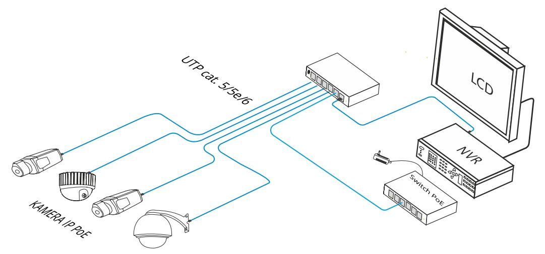 PX-SW4G-TPD60-U1G - Przykładowe zastosowanie switcha.