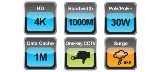 PX-SW8G-SP120-U2G - Wybrane specyfikacje switcha.