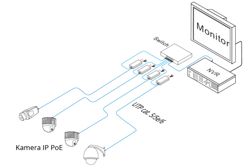 PX-ZP100-PS60G - Przykładowe zastosowanie adaptera.