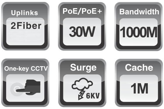 PX-SW8G-SP80-U2G - Wybrane specyfikacje switcha 8 portowego.