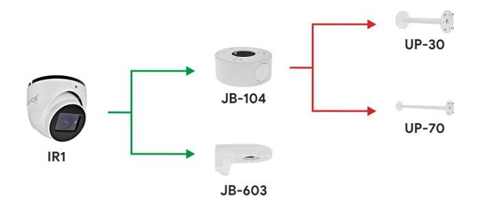 Lista podstawek i uchwytów współpracujących z kamerą IPOX w obudowie IR1.