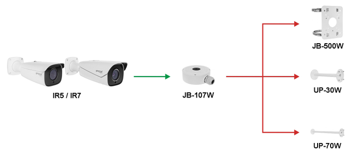 Lista podstawek i uchwytów współpracujących z kamerą IPOX w obudowie IR5 / IR7.