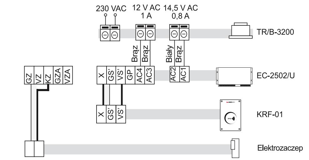 KRF-01 - Schemat podłączenia czytnika RFID.