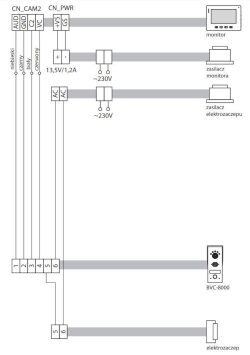 Schemat połączeń panela zewnętrznego przy pomocy skrętki UTP.