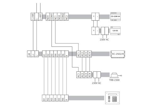 Schemat połączenia modułu gsm - CD-GSM-04