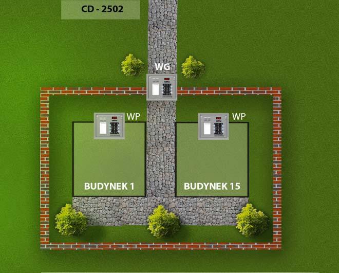 System z hierarchią wejść