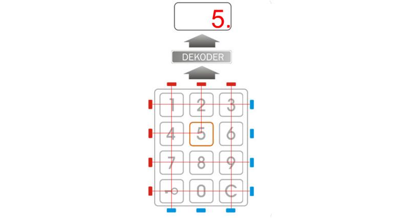 CP2513TP / CP2513R - Przykład działania klawiatur w panelu Laskomex.