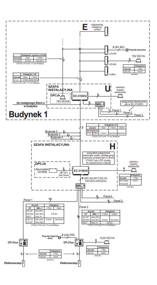 Dobór przewodów dla domofonu z audio