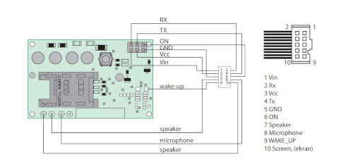 Schemat połączenia modułu gsm - GSM-GS 510