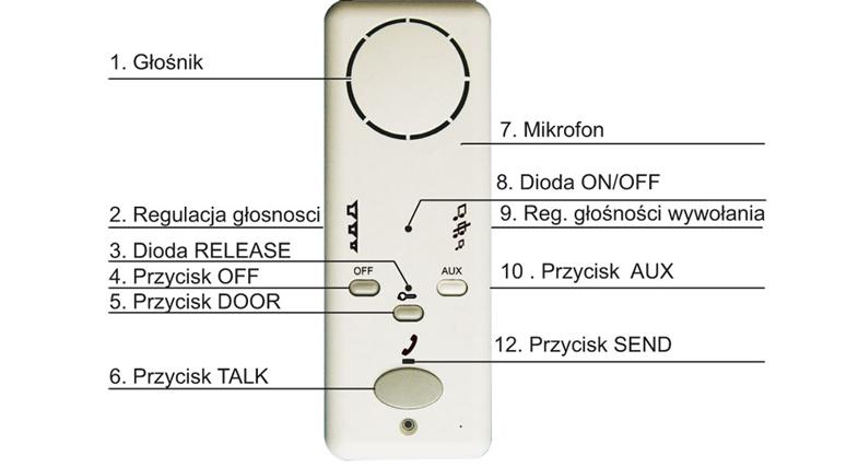 Elementy unifonu LG-8D