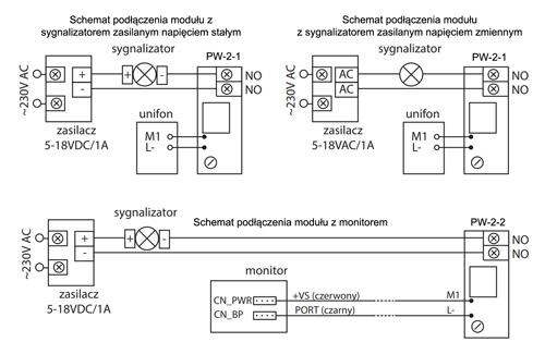 Schemat podłączenia modułu PW-2-1 / PW-2-2.