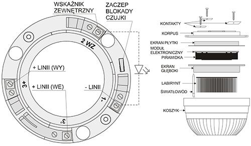 Czujka optyczna OSD23 i gniazdo GNP18