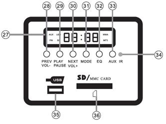 Opis panelu wzmacniacza ZB1006SD.