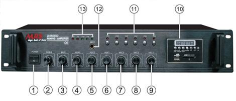 Opis panelu przedniego wzmacniacza ZB1006SD.