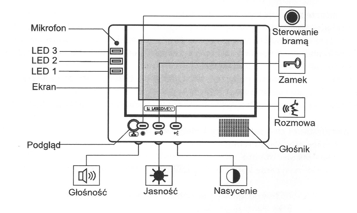 MVC6653 - Opis panelu monitora.