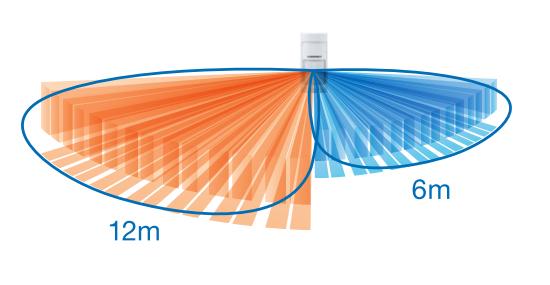 Niezależne ustawienia rozmiaru obszaru  detekcji.