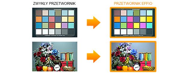 Naturalne kolory w monitoringu z kamerą IPOX PX 700 E Effio