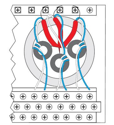 Sposób podłączenia przewodów do zespołu zacisków przyłączeniowych