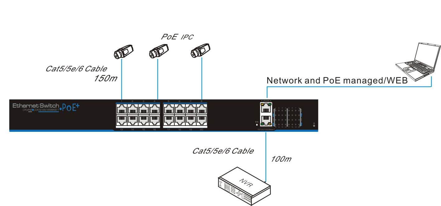 Przykładowe zastosowanie switcha PX-SW16-TP300-U2G.