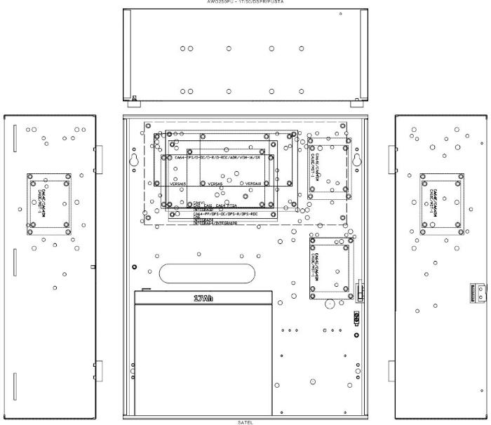 Montaż central Satel