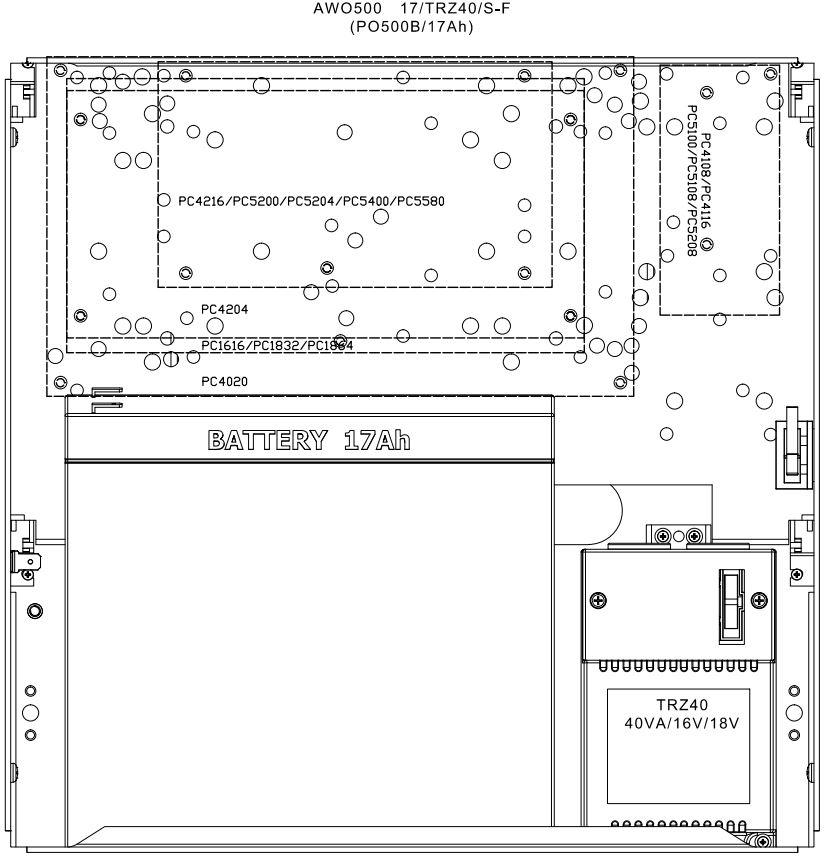 Montaż central PO500B DSC